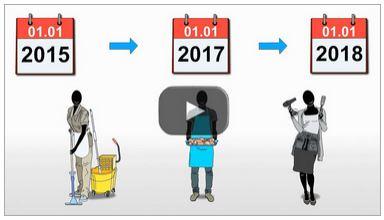 """Steuer-Erklärvideo des Monats Dezember: """"Gesetzlicher Mindestlohn: Welche zusätzlichen Pflichten Arbeitgeber jetzt erfüllen müssen"""""""
