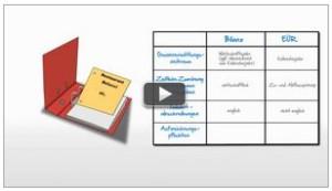 Steuererklaervideo_Mai